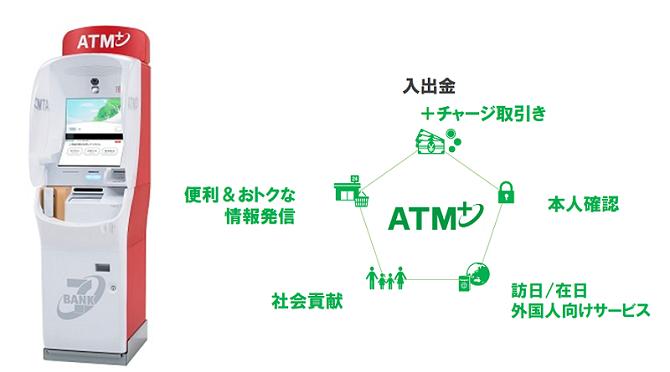 セブン銀行ATM(w670)