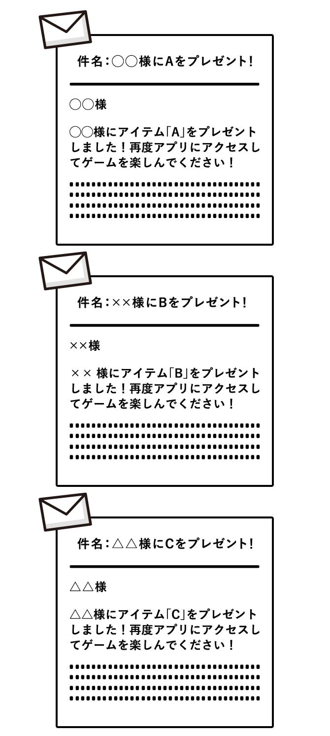 メール件名およびメール本文の送り分け(イメージ)
