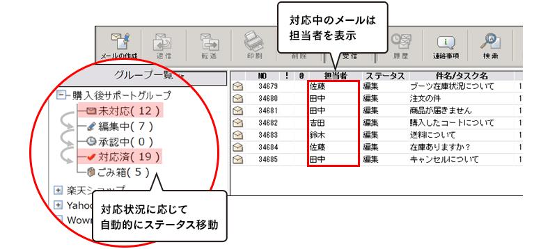 対応漏れ防止対応ステータス自動管理(PC)