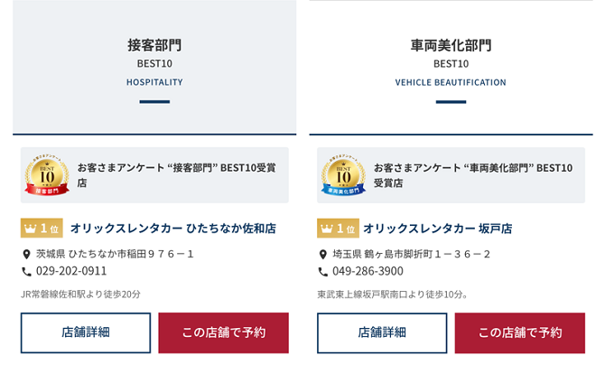 アンケート結果をもとに「接客」と「車両美化」の各項目で優秀な上位10店舗を決定しWebサイトに掲載している(※2019年7月1日から11月30日までのアンケート結果。一部抜粋)。