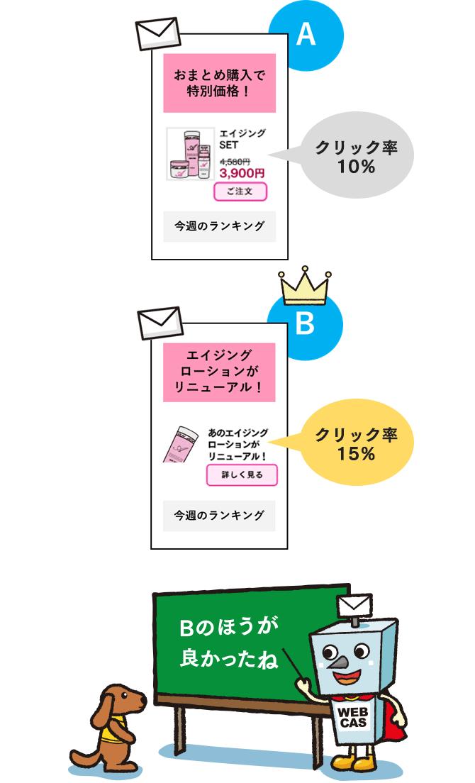 メールのA/Bテスト_SP