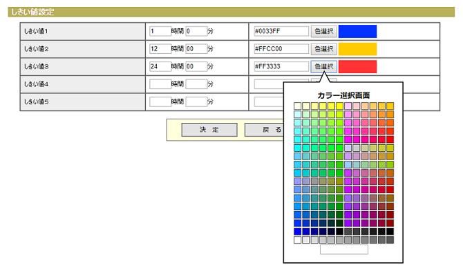 経過時間色分け表示機能(SP)