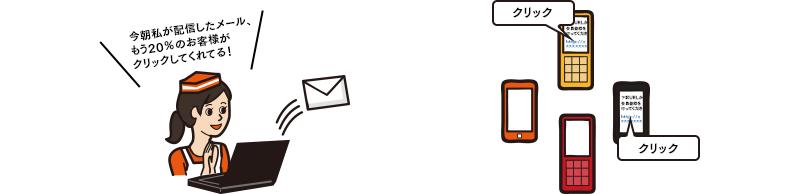 開封率/クリック率を確認