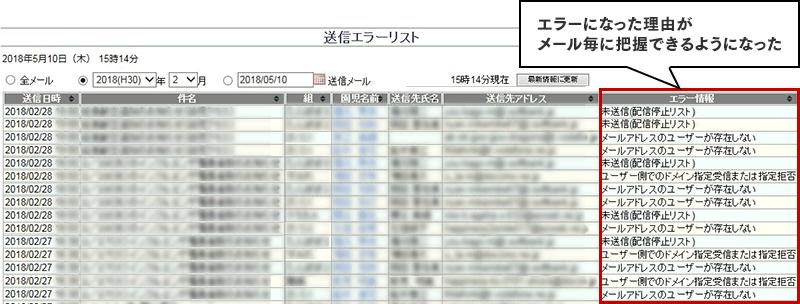WEBCASで取得したエラーデータを「みまもりせんせい」管理画面から表示