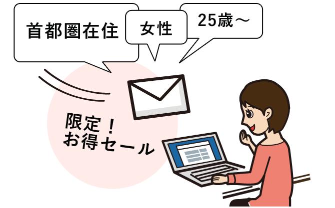 顧客情報を活用したOne to Oneメール配信