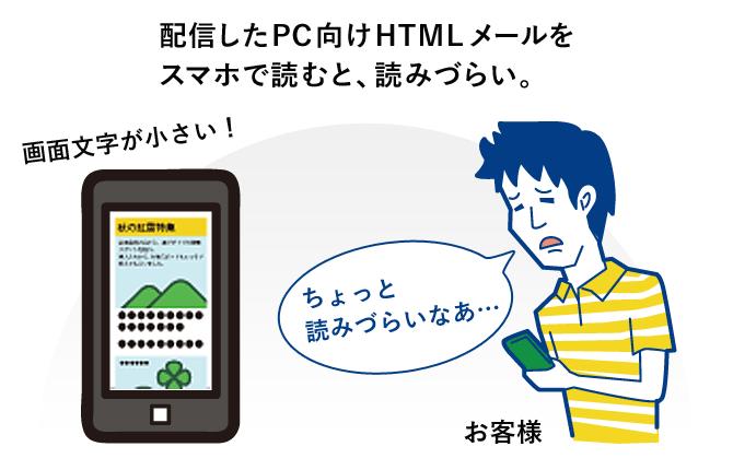 配信したPC向けHTMLメールをスマホで読むと、読みづらい。
