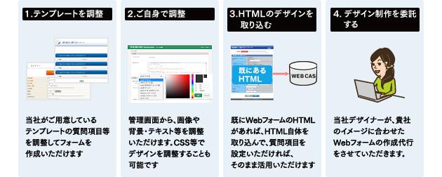 1.テンプレートを調整(当社がご用意しているテンプレートの質問項目等を調整してフォームを作成いただけます) 2.ご自身で調整(管理画面から、画像や背景・テキスト等を調整いただけます。CSS等でデザインを調整することも可能です) 3.HTMLのデザインを取り込む(既にWebフォームのHTMLがあれば、HTML自体を取り込んで、質問項目を設定いただければ、そのまま活用いただけます) 4. デザイン制作を委託する(当社デザイナーが、貴社のイメージに合わせたWebフォームの作成代行をさせていただきます。)