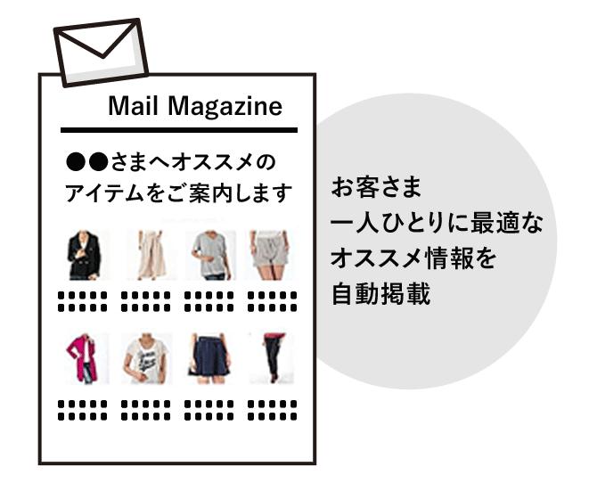 3.レコメンドメール配信