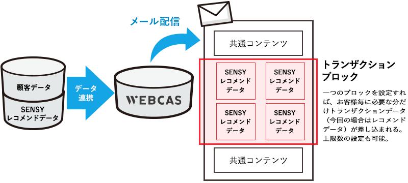 TSI様レコメンドメール_PC