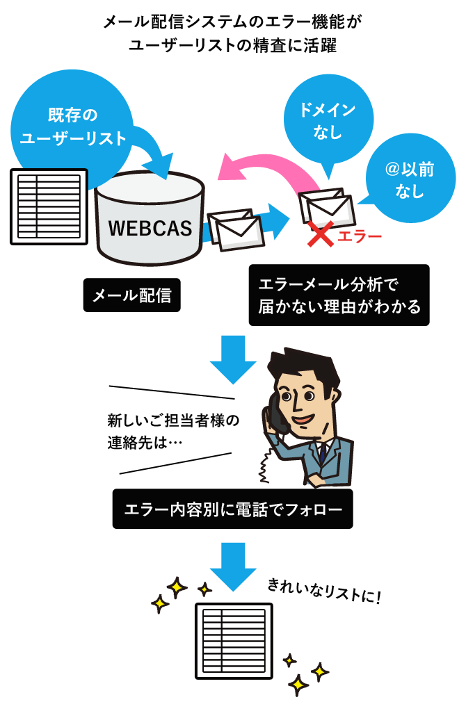 アプレッソ様が実際にWEBCASで作成されたWebアンケート
