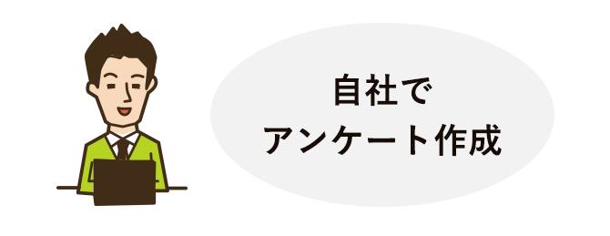 インターネットリサーチサービス_セルフプラン
