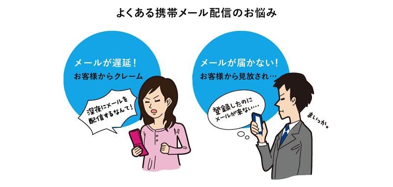 よくある携帯メール配信のお悩み_PC