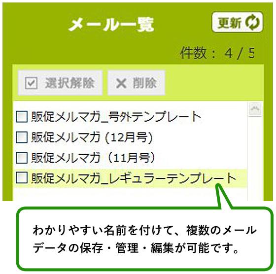 わかりやすい名前を付けて、複数のメールデータの保存・管理・編集が可能です。