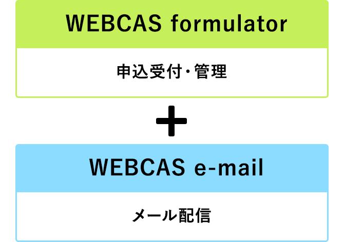 セミナー受付フォームの運用に便利なメール配信システムとの連携について
