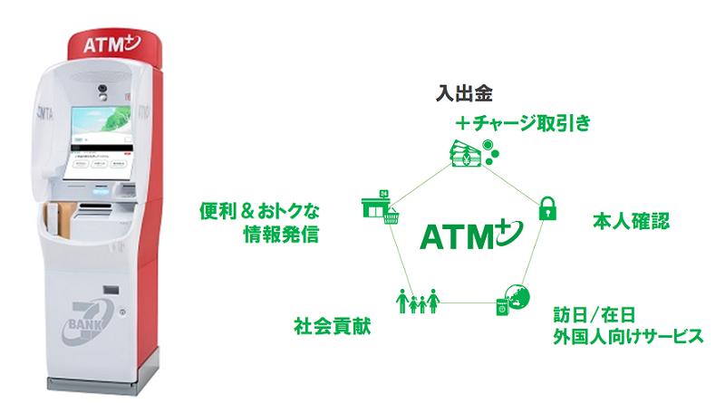 セブン銀行ATM(w800)