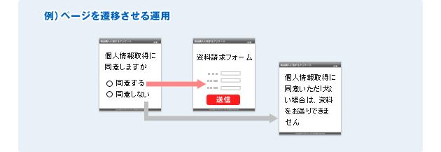 例)ページを遷移させる運用