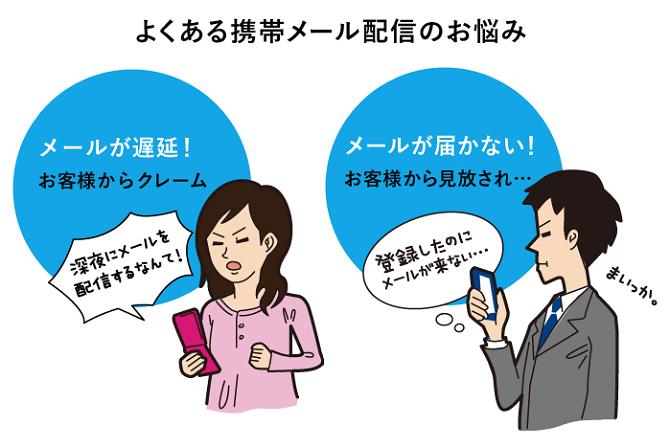 よくある携帯メール配信のお悩み_SP