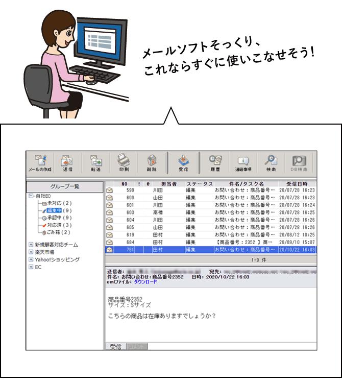 メールソフトそっくり。これならすぐに使いこなせそう!
