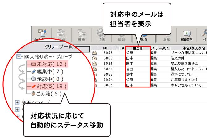 対応漏れ防止対応ステータス自動管理(SP)