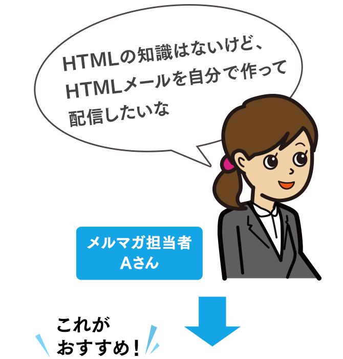 HTMLメール作成用エディタ