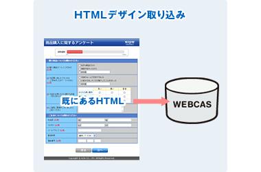 HTMLデザイン取り込み