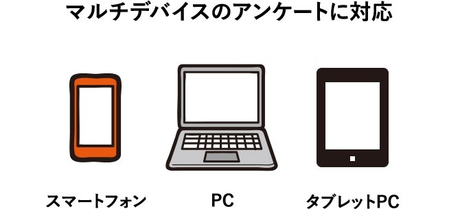 マルチデバイスのアンケートに対応(携帯電話・スマートフォン・PC・タブレットPC)