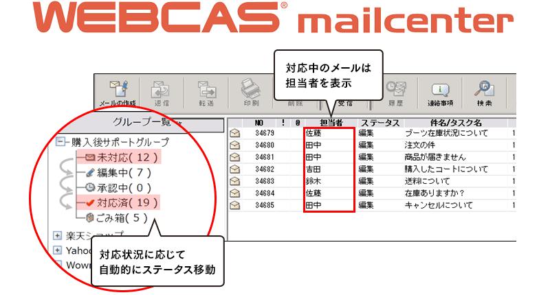 WEBCAS mailcenter 多言語対応