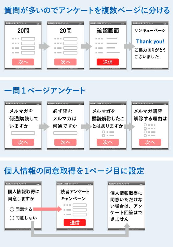 用途に合わせて複数ページにわたるアンケートフォーム