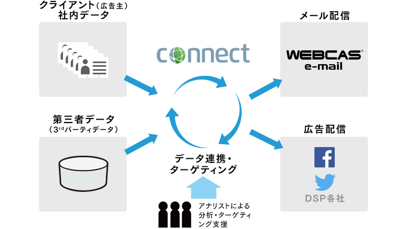 アクシオムジャパン株式会社