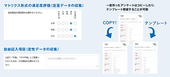 マトリクス形式の満足度評価(定量データの収集)、自由記入項目(定性データの収集)、一度作ったアンケートはコピーしたり、 テンプレート登録することが可能