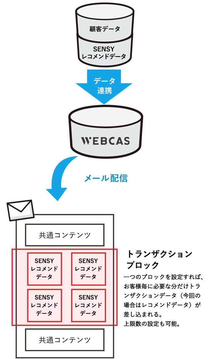 TSI様レコメンドメール_SP