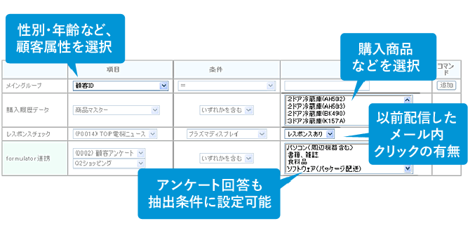 配信条件の設定は管理画面から簡単に設定