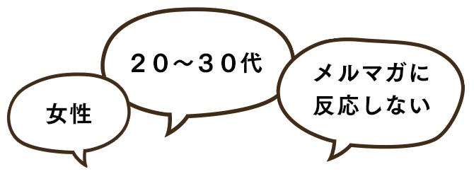 LINE_ターゲティング配信