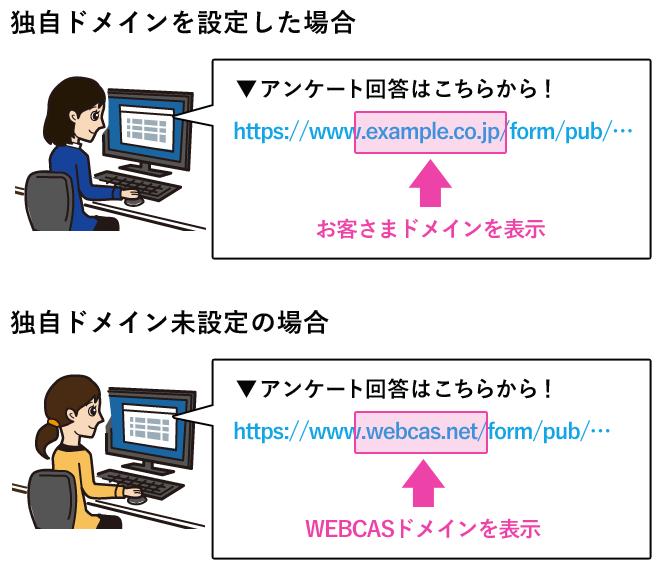 Webフォームを展開するドメインを独自ドメインにすることが可能。複数のドメインの運用が可能。
