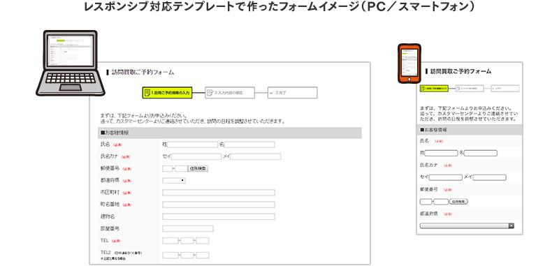レスポンシブ対応テンプレートで作ったフォームイメージ(PC/スマートフォン)